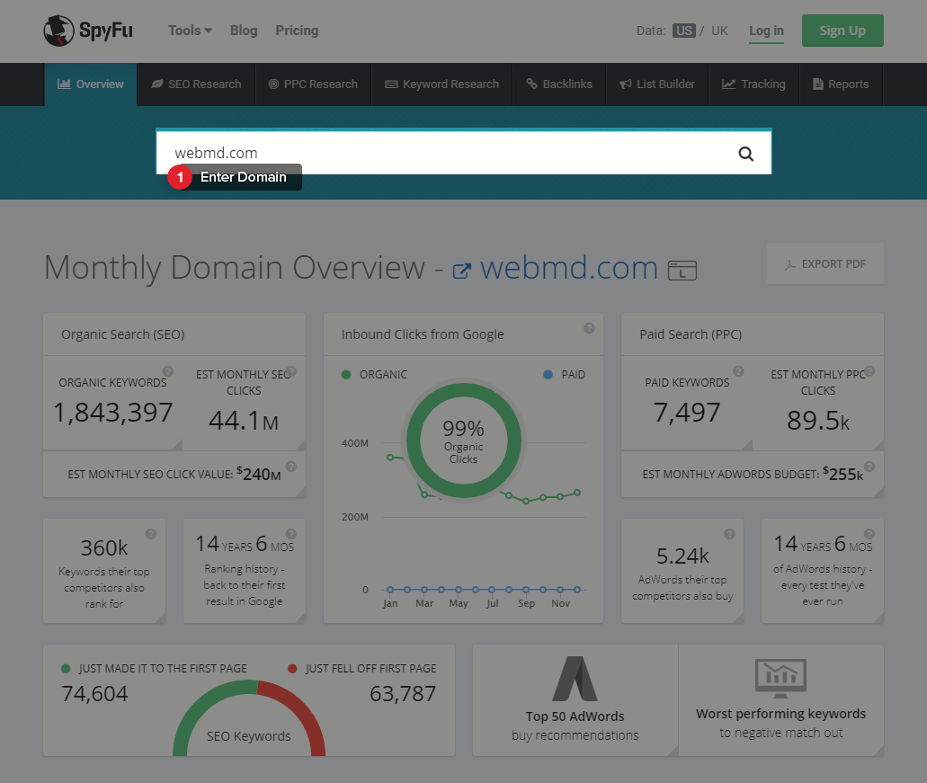 Spyfu tracks your competitors
