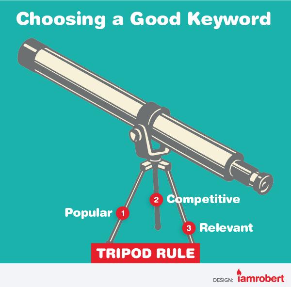 Choosing a good Keyword