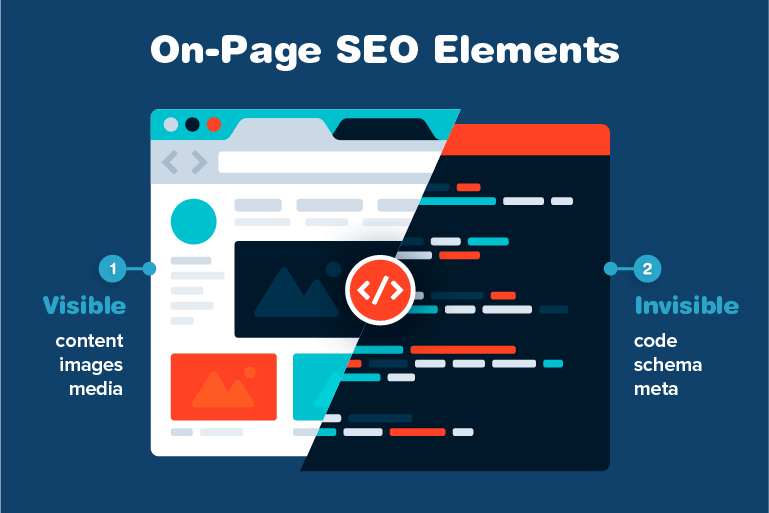 On-page SEO Elements: Visible & Invisible