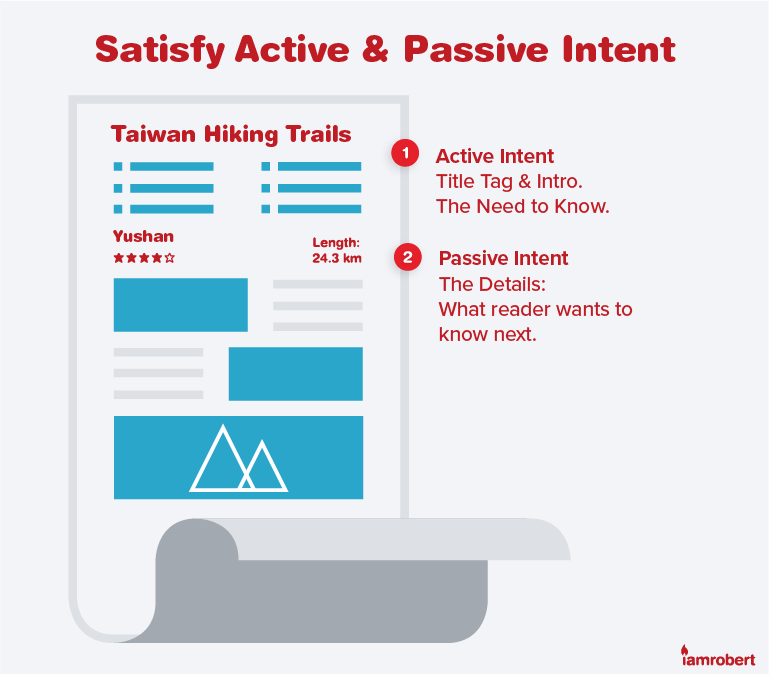 Satisfy Active & Passive Intent