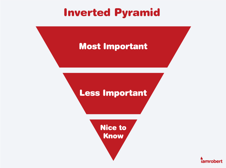 Inverted Pyramid for Writing