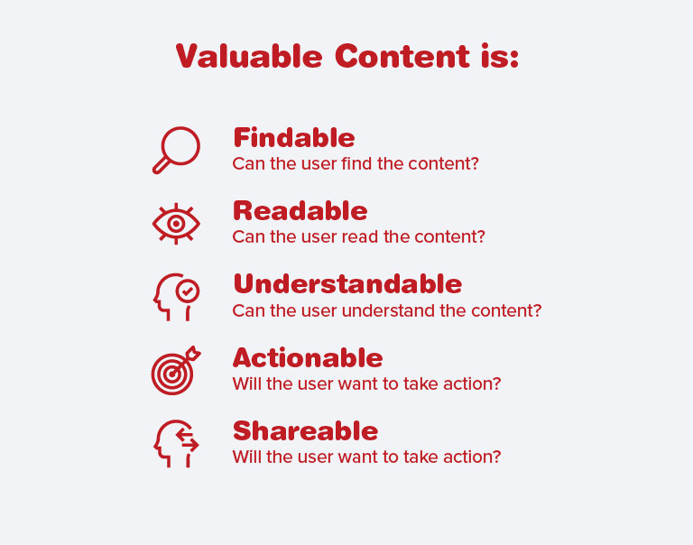 Valuable Content Features