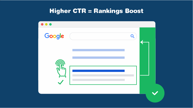 Higher CTR Boosts Ranking