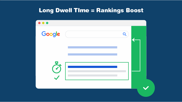 Long Dwell Time = Rankings Boost