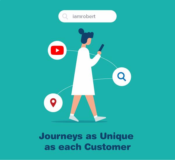 Unique Customer Journeys