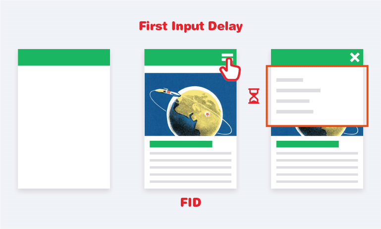 FID Example