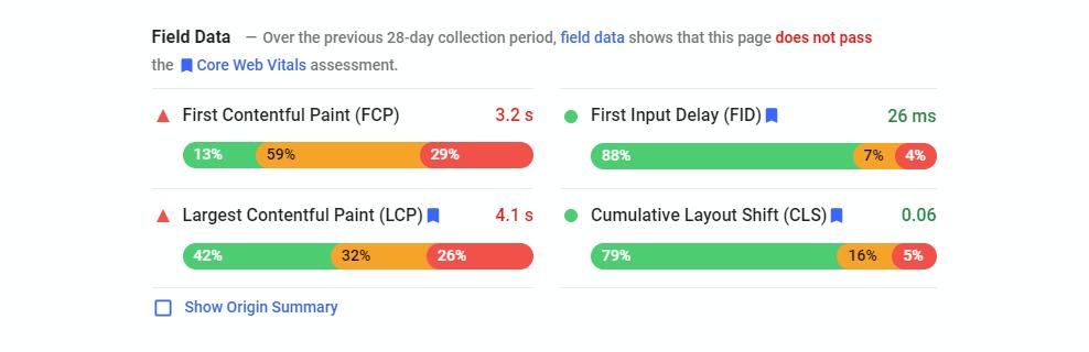 PSI Field Data