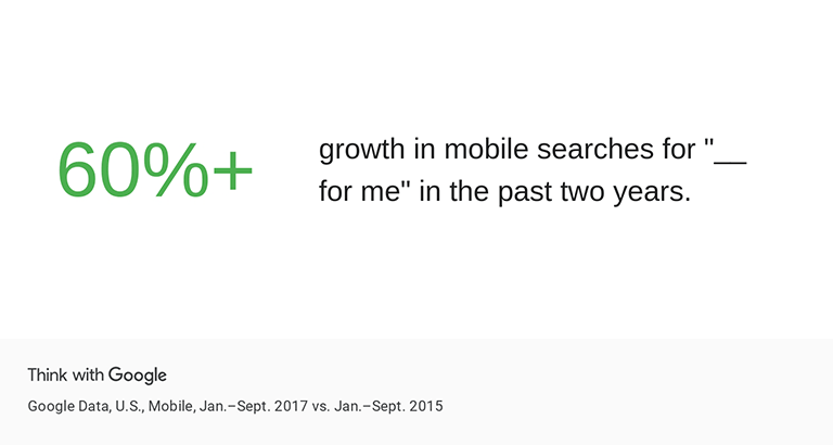 Meeting consumer expectations in a personalized world - Think with Google