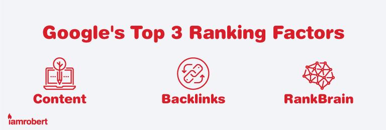 Google's Top 3 Ranking Factors - Content, Backlinks & RankBrain