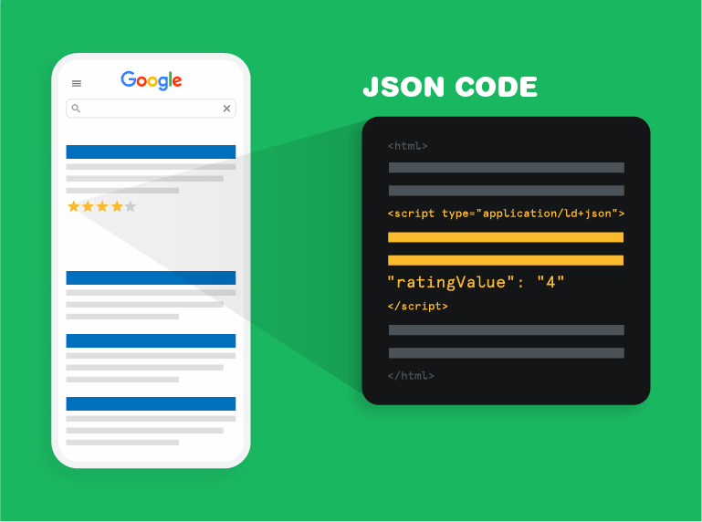 JSON CODE example.